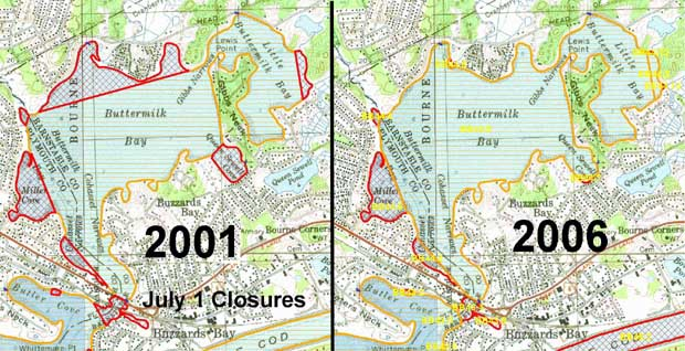 Changes in Buttermilk Bay shellfish bed closures